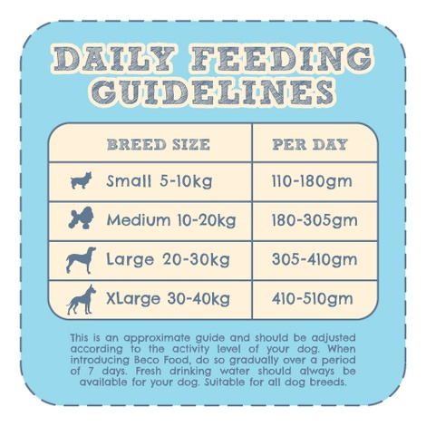 Beco Free Roaming Wild Boar Food for Dogs 5