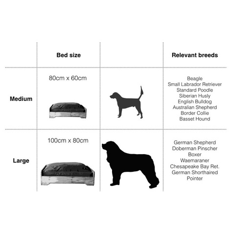 Memory Foam Tweed Dog Bed – Marine 5