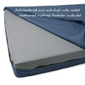 The GRWE Big Memory Foam Dog Bed - Navy 3