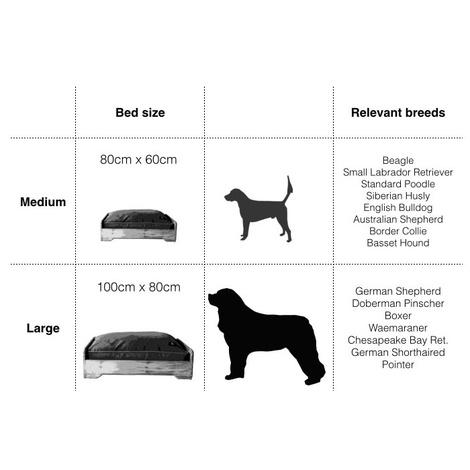Memory Foam Tweed Dog Bed – Claret 5