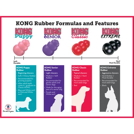 Kong Puppy Toy - Pink 3